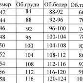 Халатики махровые и велюр.Производитель Украина. Супер качество!